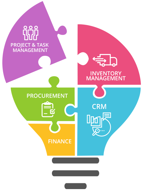 Online ERP with CRM, Inventory, Task and Project Management